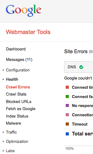 Crawl errors for reactive link building